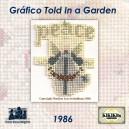 Gráfico TIAG (1986)
